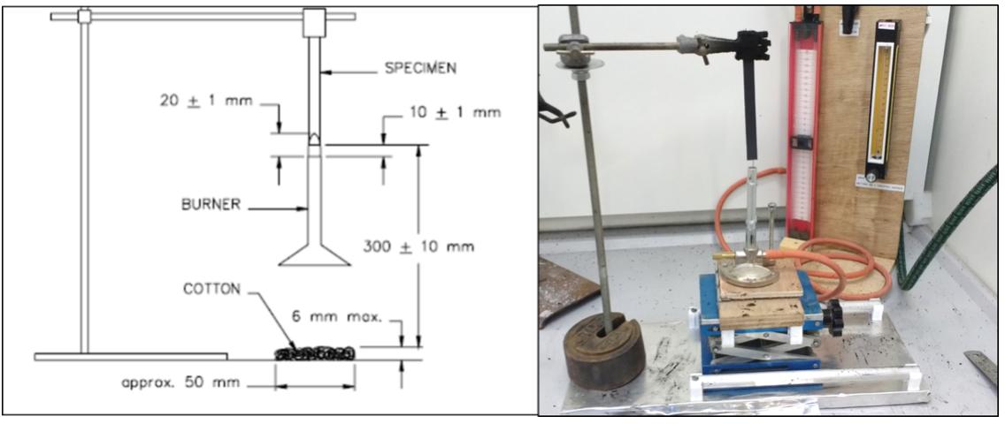 20mm vertical burning test