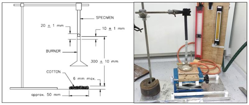 ASTM-D-3801-setup