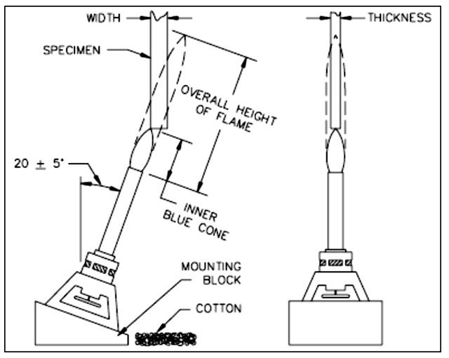 ASTM-D-5048-set-up