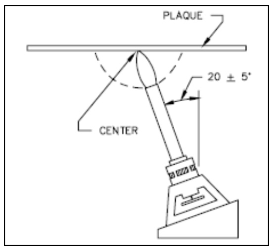 ASTM-D-5048-set-up2