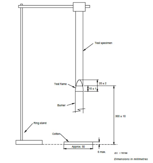 BS EN 60695-11-10 / IEC 60695-11-10 method B set up