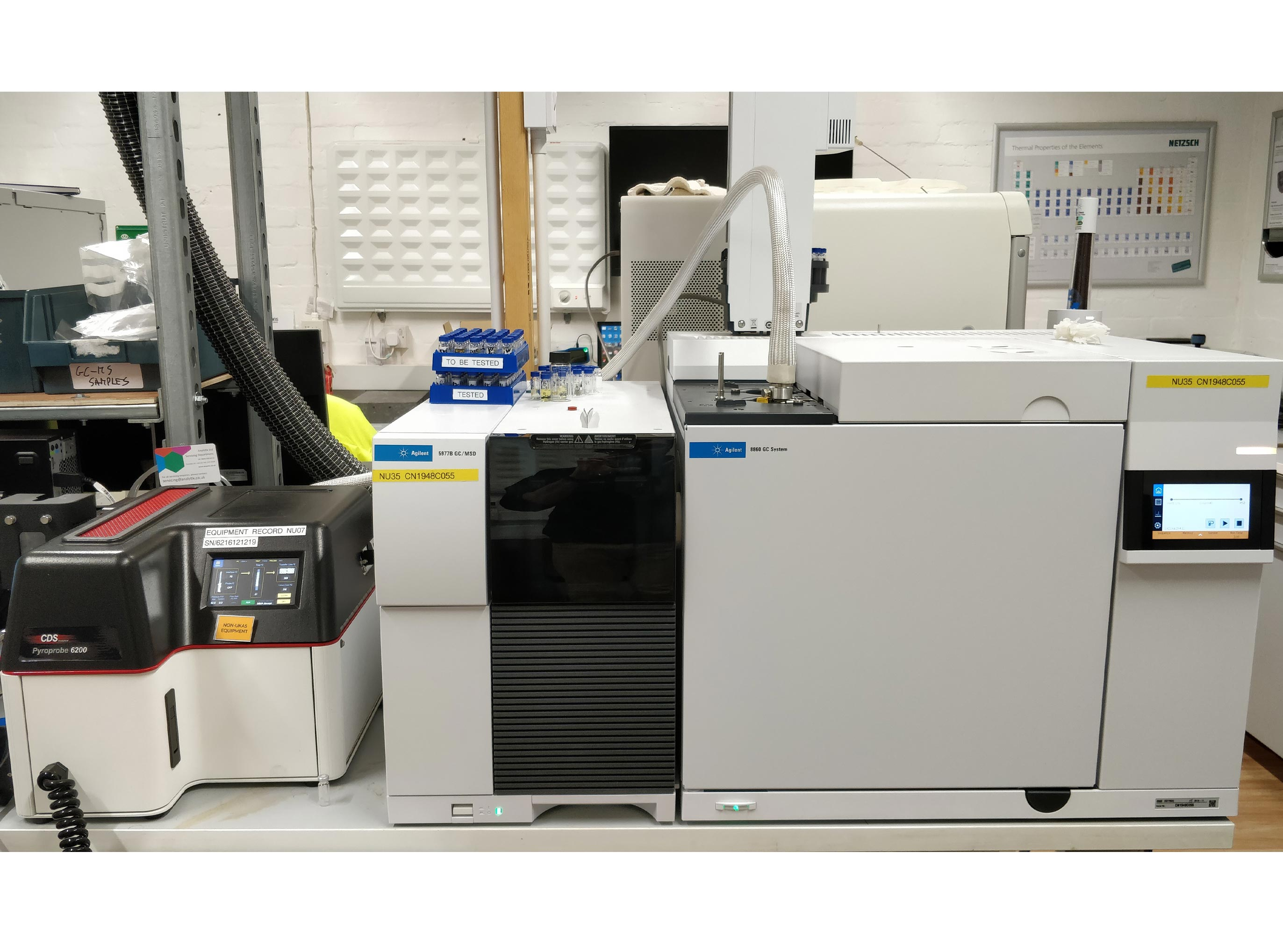 GCMS: Gas Chromatography/Mass Spectrometry