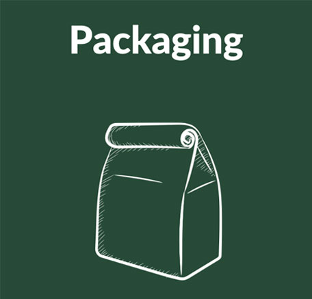 biodegradability testing - packaging